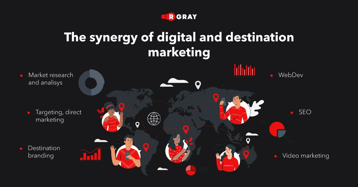 The Synergy of Digital and Destination Marketing
