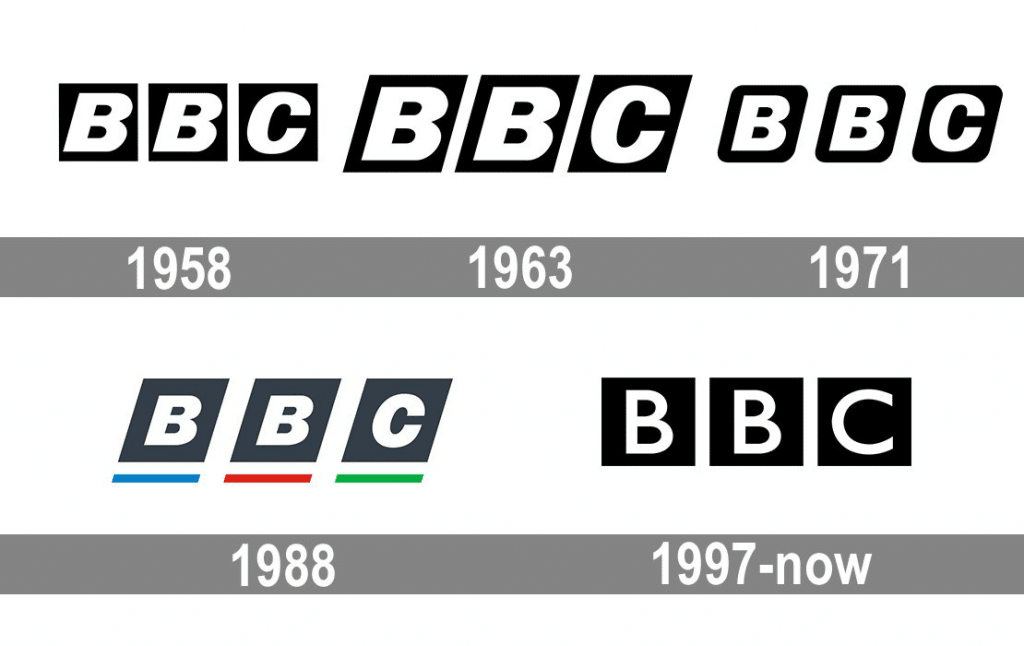 BBC logotype evolution