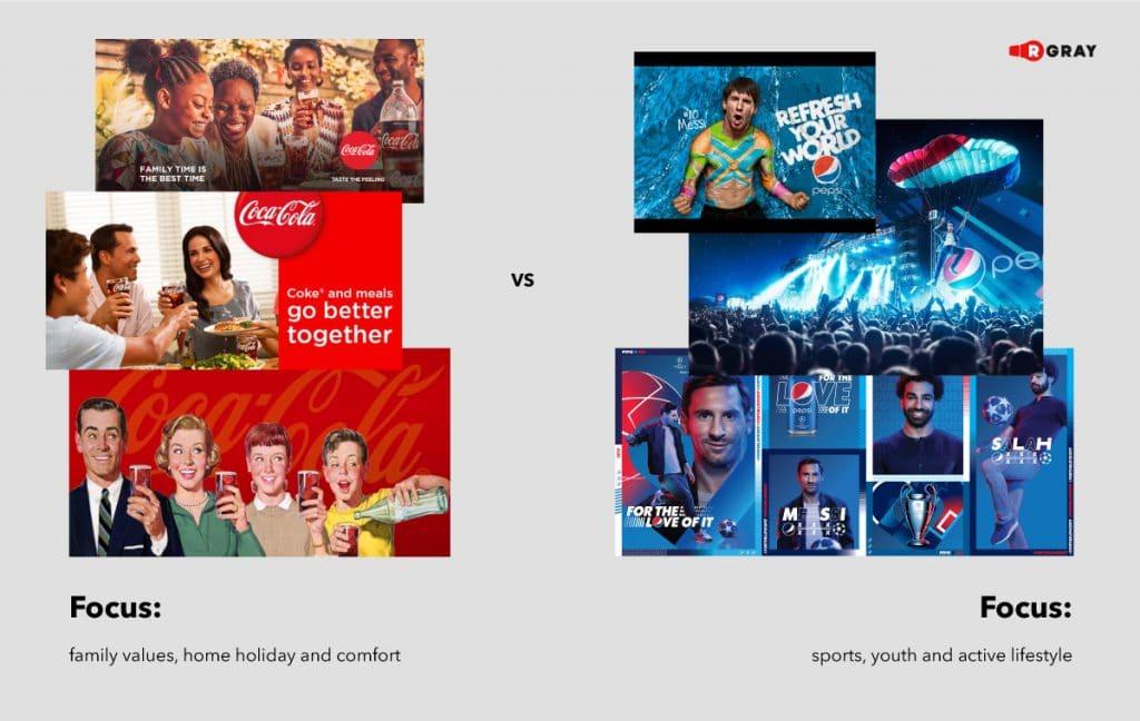 Branding positioning example: Pepsi VS Coca-Cola