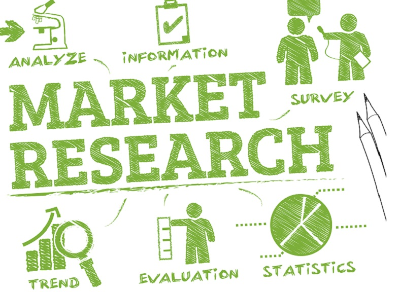 Digital marketing research services