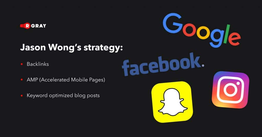 Fighting the rising cost of paid social media channels
