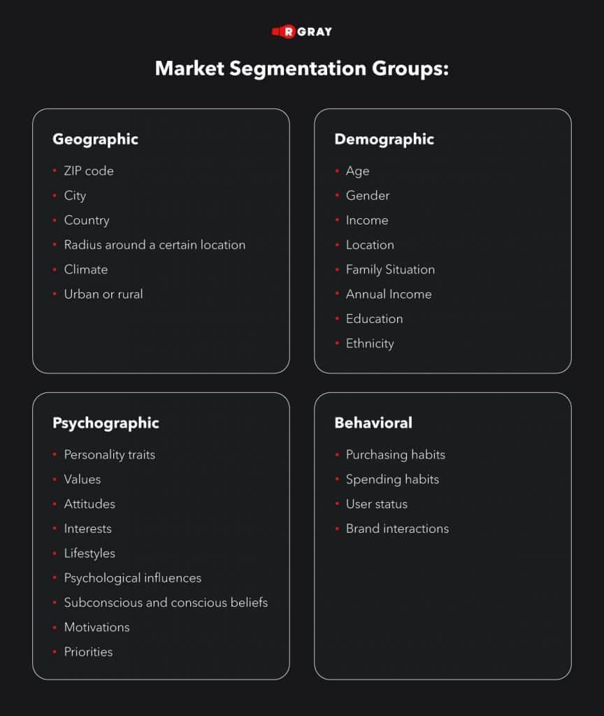 Market Segmentation Groups