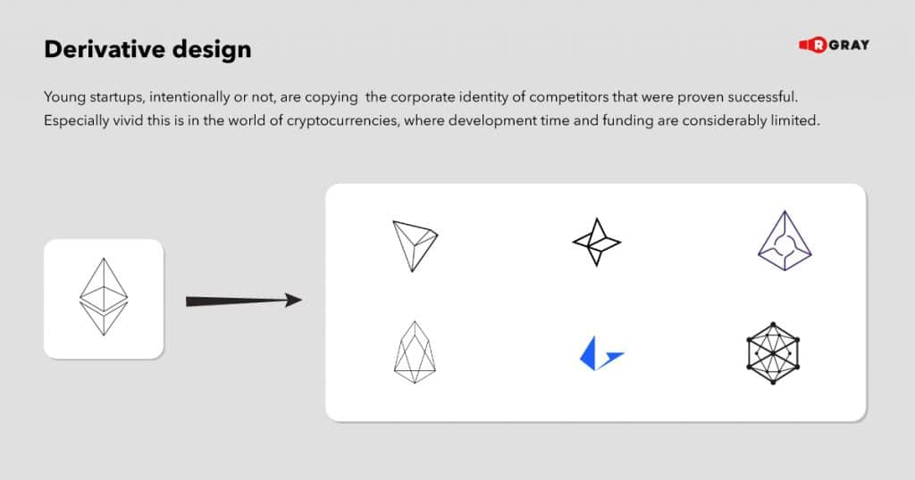 Startups derivative design example based in crypto industry