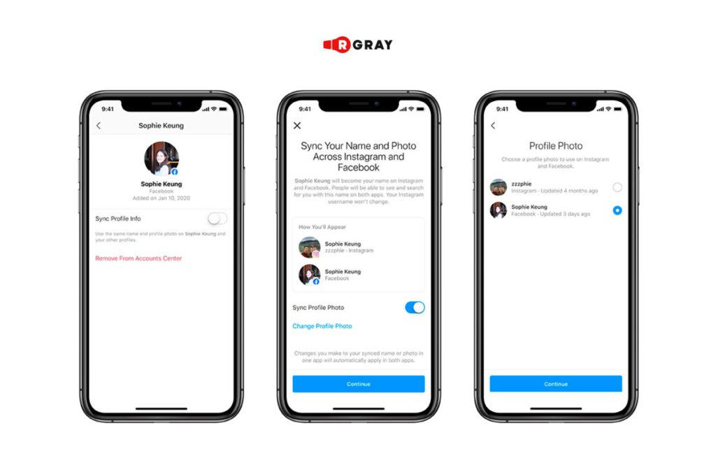 Story and post sharing. This function would allow users to share Facebook and Instagram stories and updates at the same time, without having to replicate the process one platform at a time.