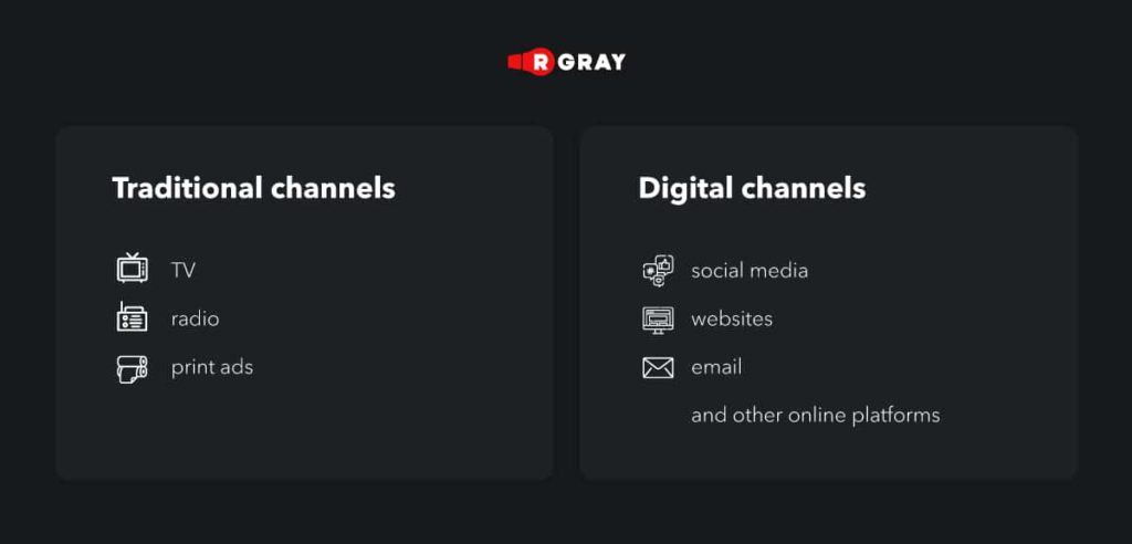 Traditional channels: TV, radio, and print ads.  Digital channels: social media, websites, email, and other online platforms.