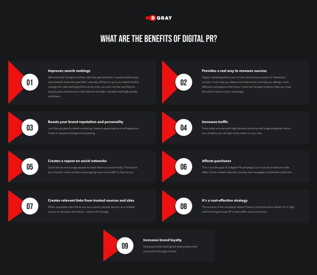 What are the benefits of digital PR?