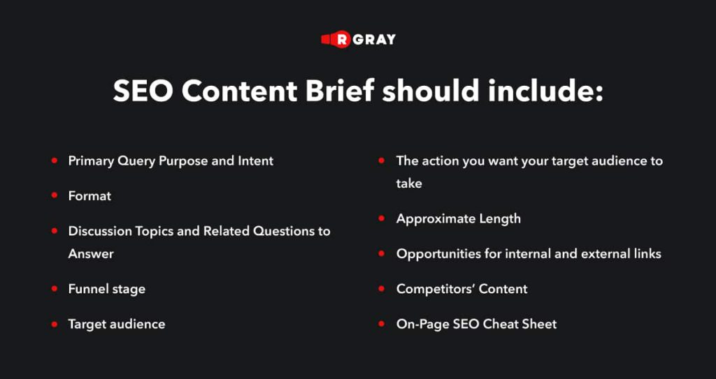 What should be included in an SEO content brief?