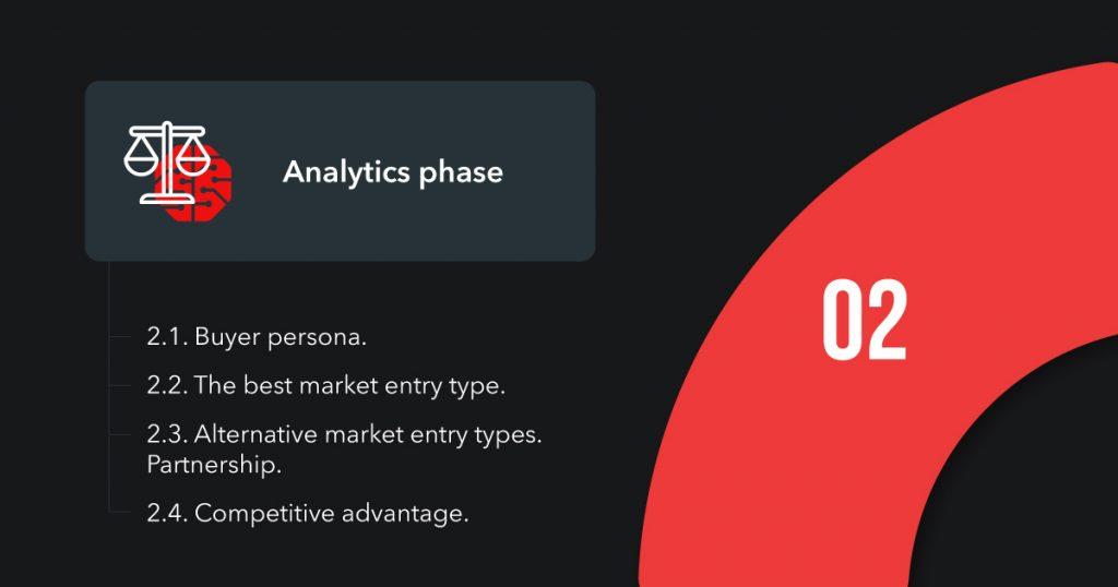 analytics phase