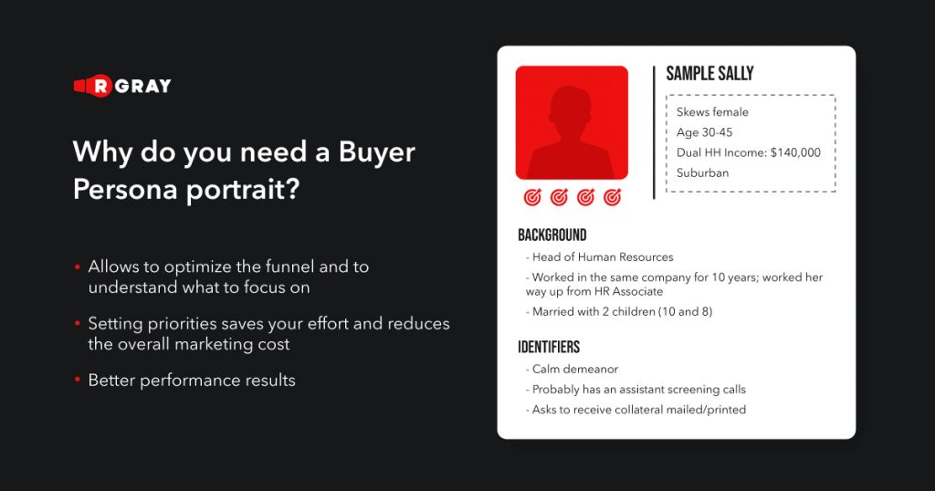 why do you need a buyer persona portrait