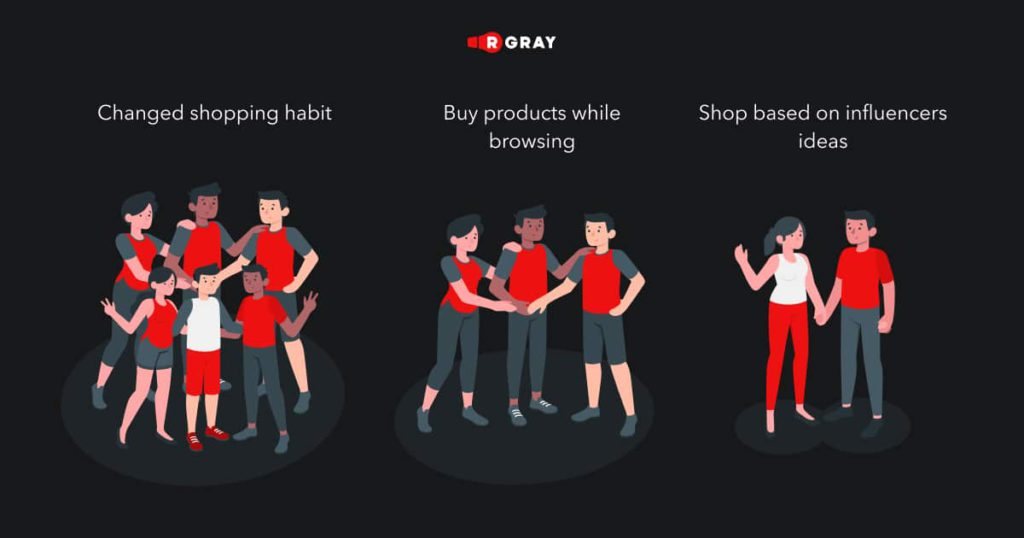 Shopping habits are changing! Facebook published statistics derived from data from 9 countries.