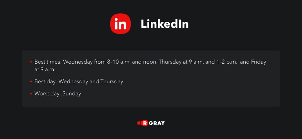 Best time to post on LinkedIn
