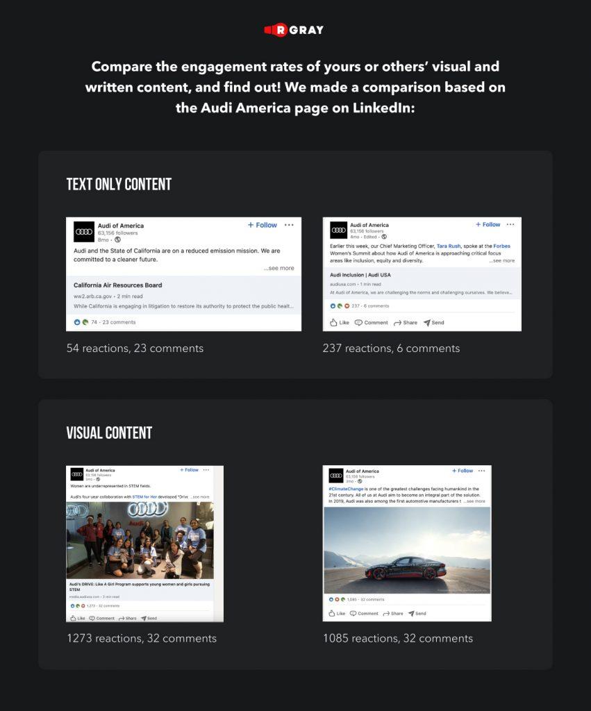 Visual vs Text content
