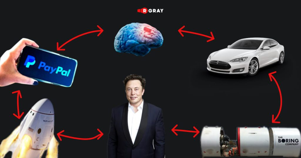 Gabriel Gruber shared Elon Musk's recommendations on how to stay productive.