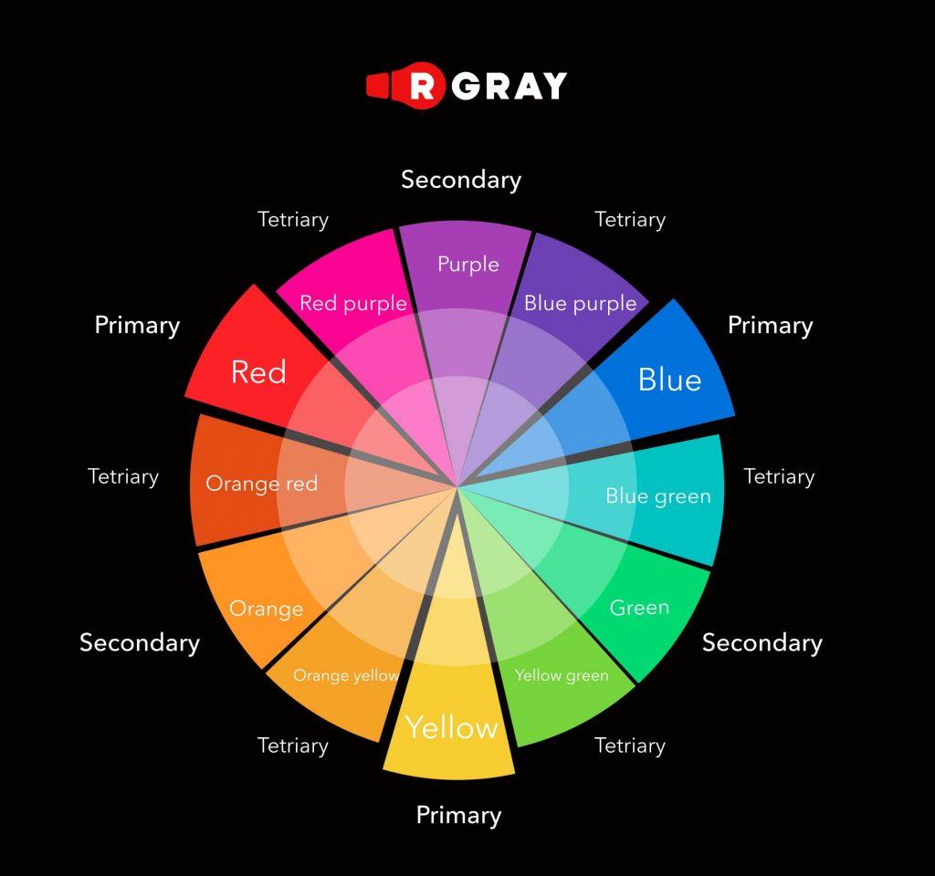 Hue Circle/ Color Wheel