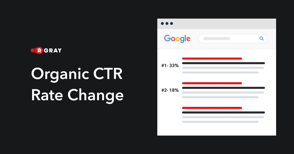 Organic CTR rate change