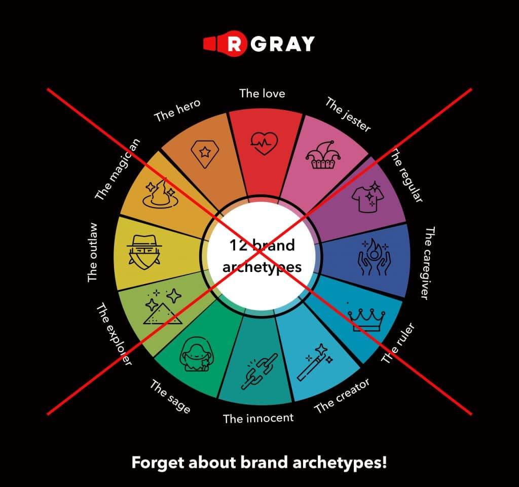 brand archetypes aren't a thing